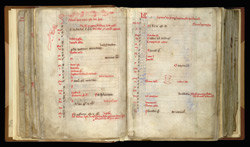 November And December In A Calendar, In A Compilation Of John Of Wallingford's Works